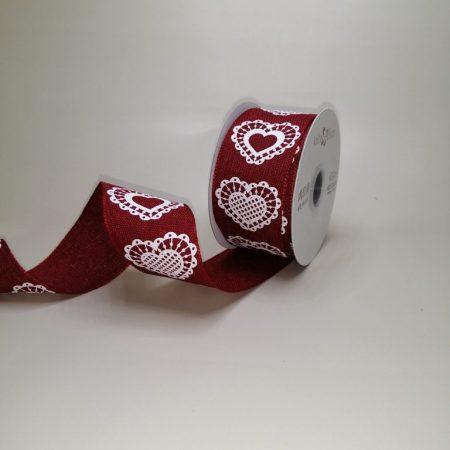 Panglici textile